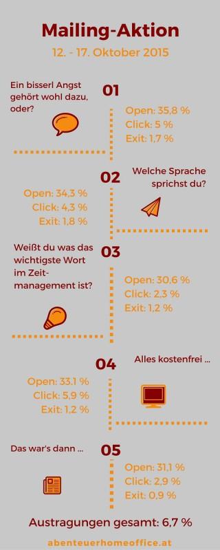 email-marketing-infografik