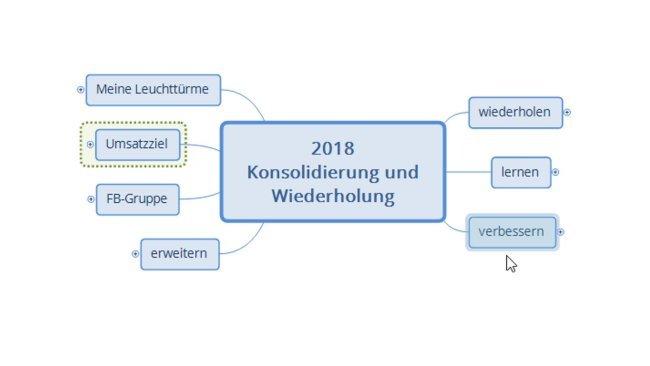 Onlinekurs entwickeln - Jahresplanung