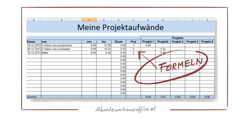 Zeitaufwand schätzen mit Excel